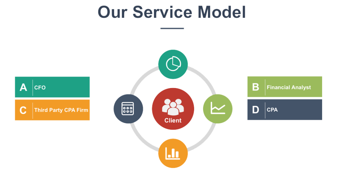 Execute Now! Service Model-v3_1177x633